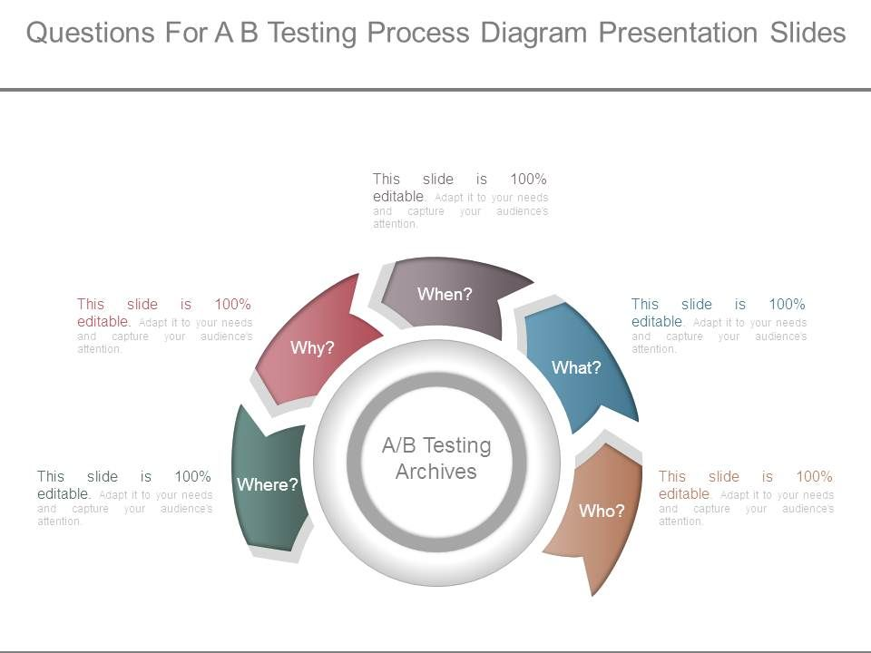 questions_for_a_b_testing_process_diagram_presentation_slides_Slide01