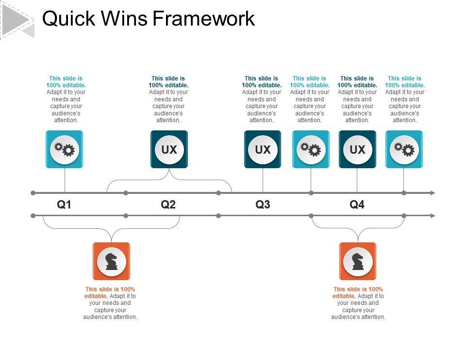 quick_wins_framework_powerpoint_slides_Slide01