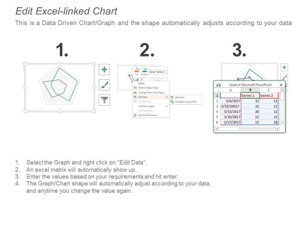 radar_chart_ppt_gallery_smartart_slide03   radar_chart_ppt_gallery_smartart_slide04   radar_chart_ppt_gallery_smartart_slide05