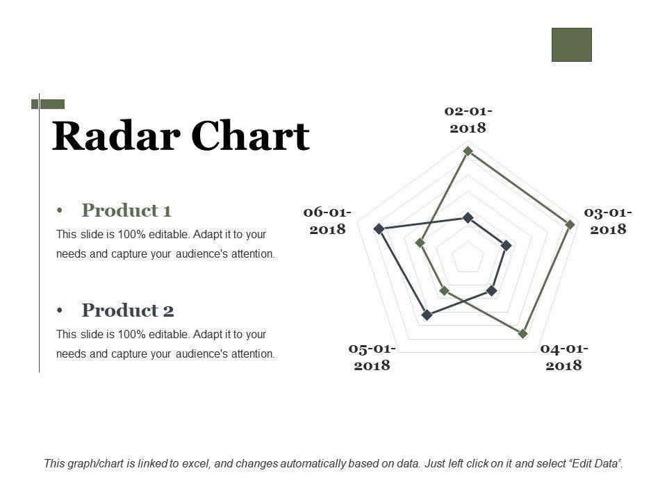 Radar Chart Template Bigit Karikaturize Com