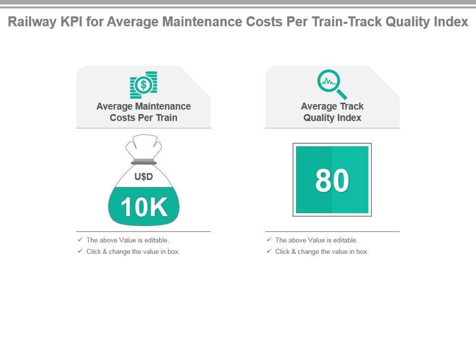 Railway kpi for average maintenance costs per train track quality railwaykpiforaveragemaintenancecostspertraintrackqualityindexpowerpointslideslide01 toneelgroepblik Choice Image
