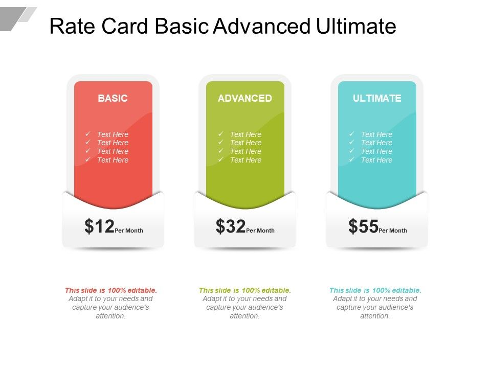 Rate Card Basic Advanced Ultimate | Presentation PowerPoint Diagrams ...