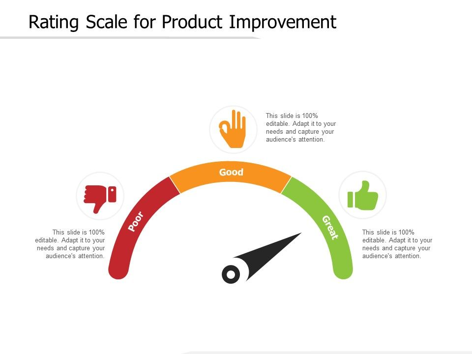 Rating Scale For Product Improvement