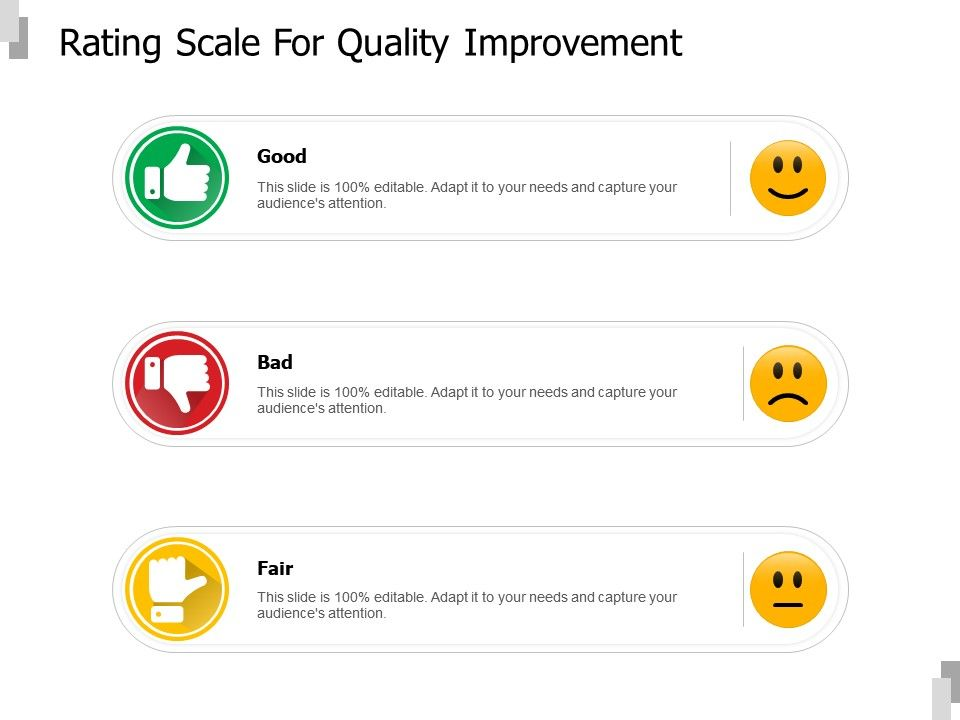 Rating Scale For Quality Improvement