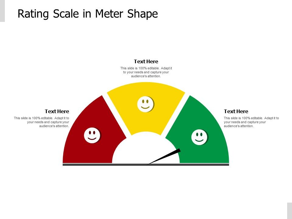 Rating Scale In Meter Shape