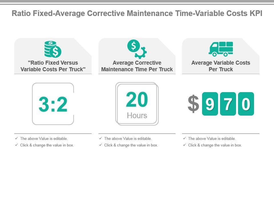 ratio_fixed_average_corrective_maintenance_time_variable_costs_kpi_presentation_slide_Slide01