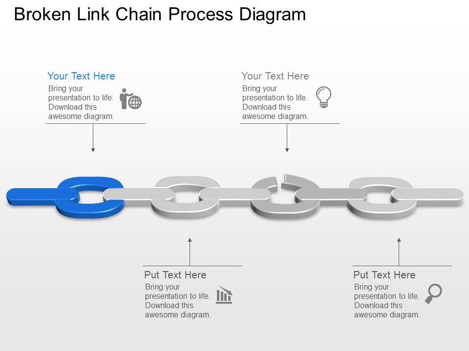 rb_broken_link_chain_process_diagram_powerpoint_template_Slide01