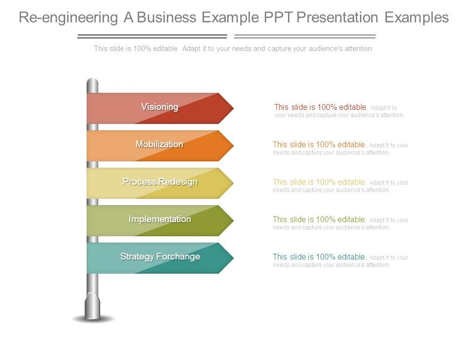 Re Engineering A Business Example Ppt Presentation Examples