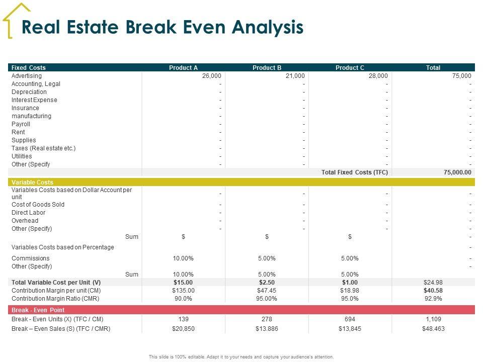 Real Estate Break Even Analysis Specify Ppt Powerpoint Presentation Model Topics