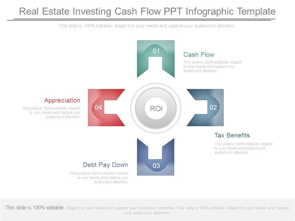 Real Estate Investing Cash Flow Ppt Infographic Template ...