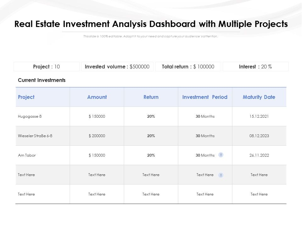 Real Estate Investment Analysis Dashboard With Multiple Projects
