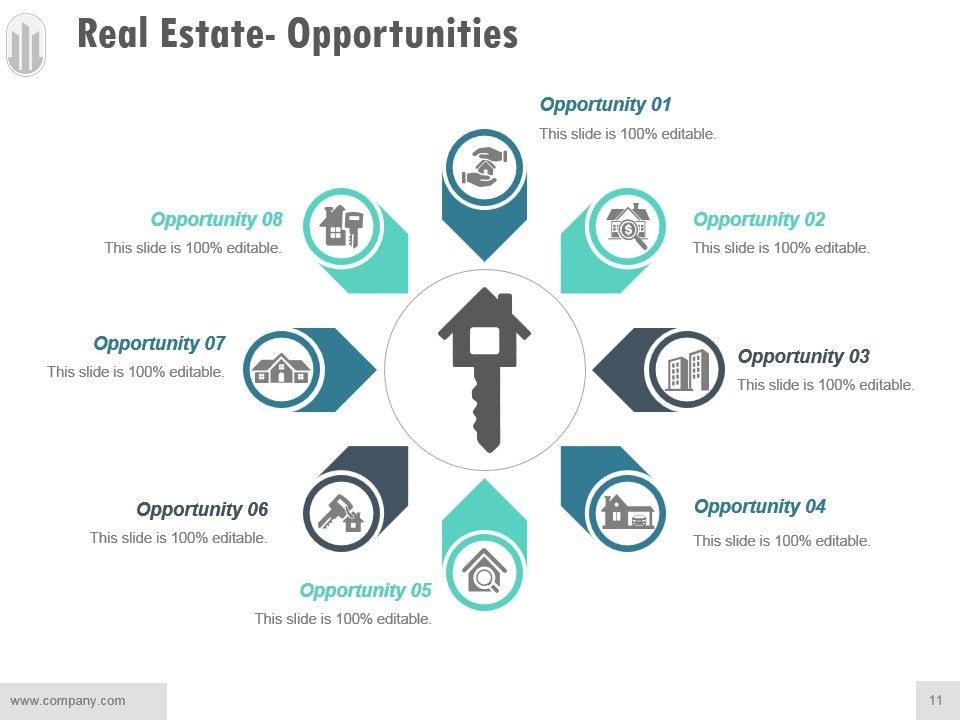 real estate investment opportunity presentation tips