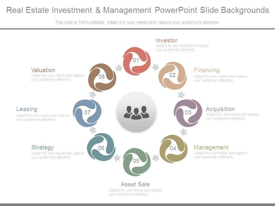 Real estate investment presentation ppt