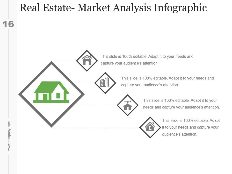 real estate investment business plan powerpoint template