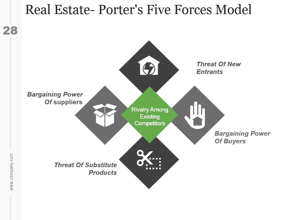 real estate investment business plan powerpoint