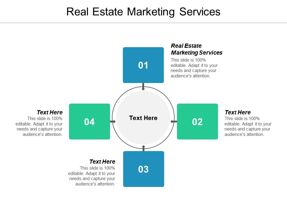 Real Estate Marketing Services Ppt Powerpoint Presentation