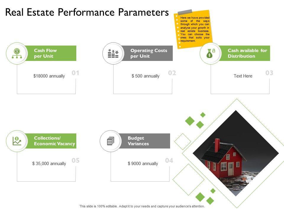 Real Estate Performance Parameters Per Unit Ppt Powerpoint Presentation Inspiration
