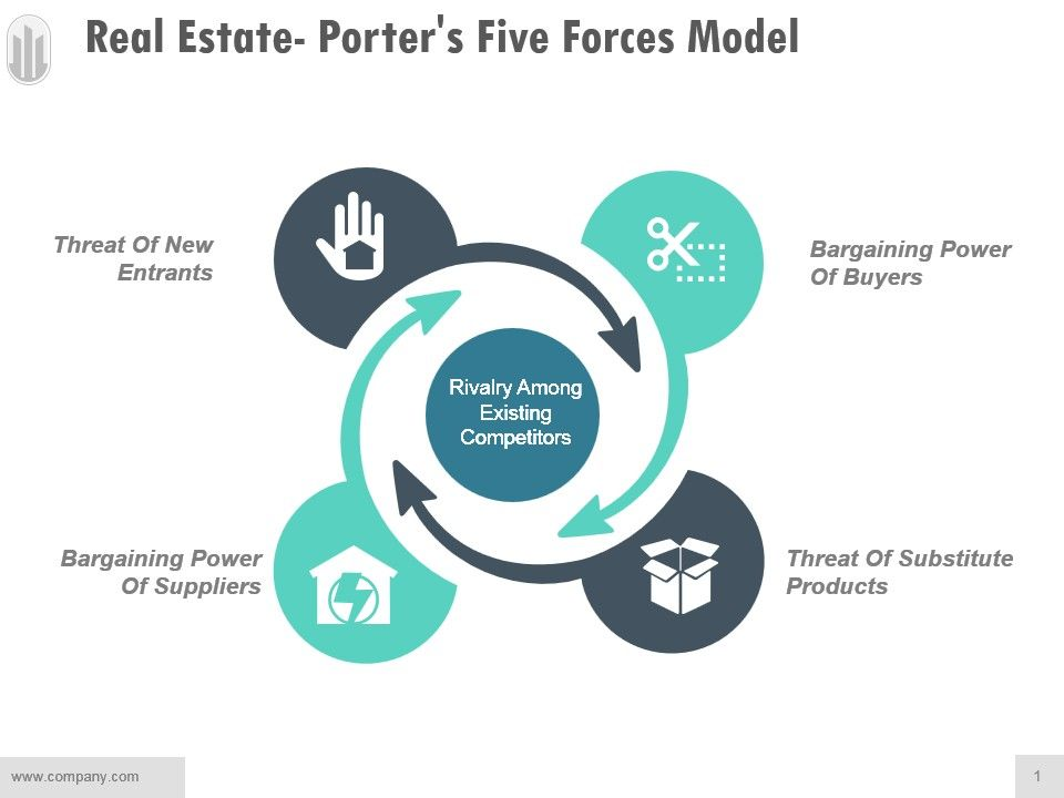real estate porters five forces model ppt design | presentation, Powerpoint templates