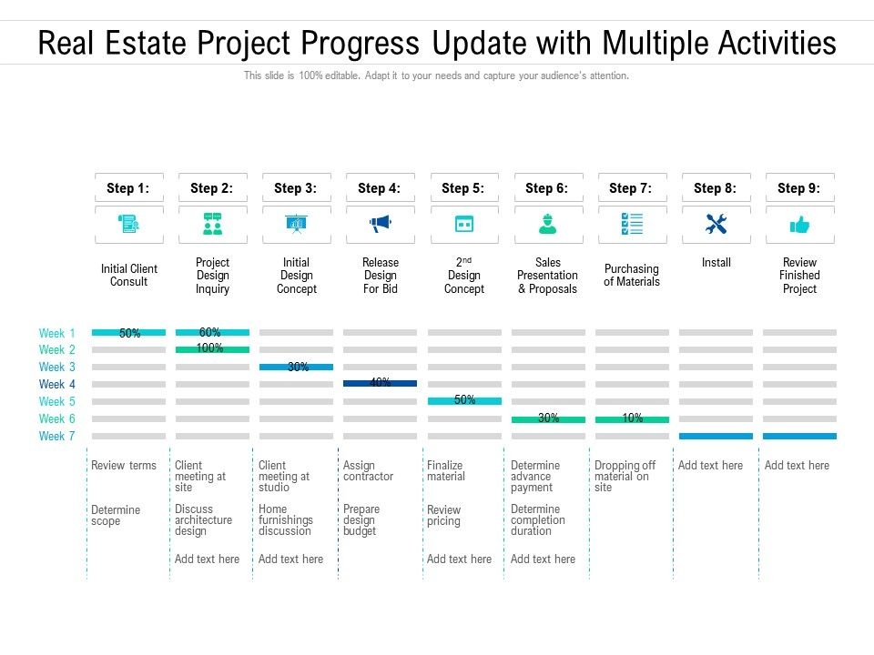 Real Estate Project Progress Update With Multiple Activities
