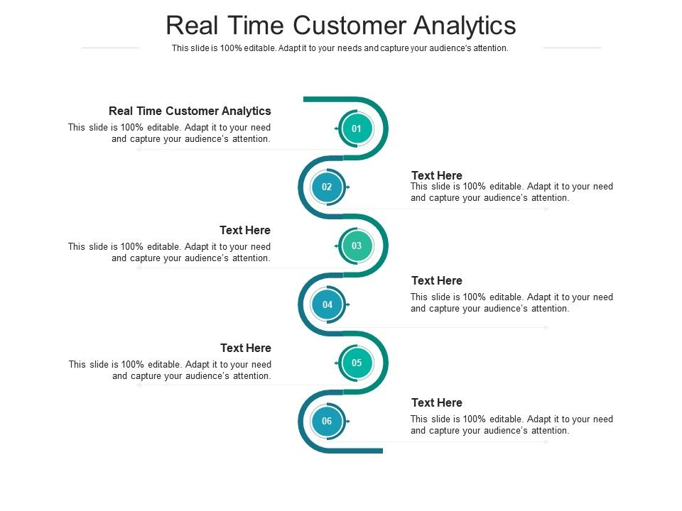 Real Time Customer Analytics Ppt Powerpoint Presentation File Slideshow Cpb