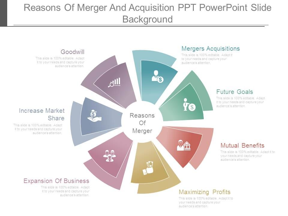 Reasons Of Merger And Acquisition Ppt Powerpoint Slide Background
