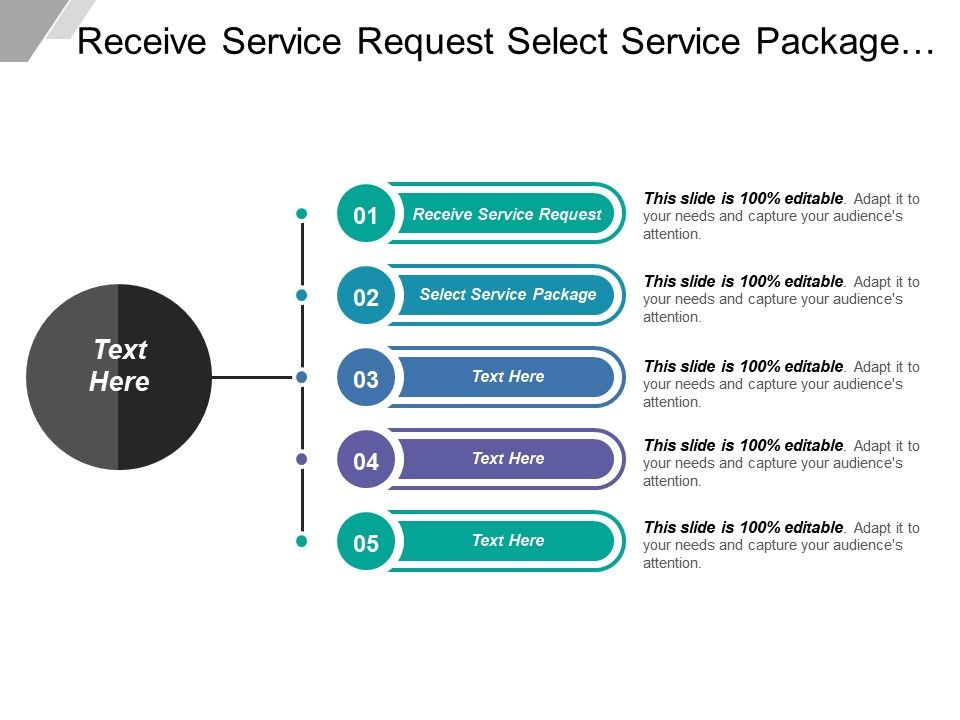 receive_service_request_select_service_package_decision_trees_Slide01