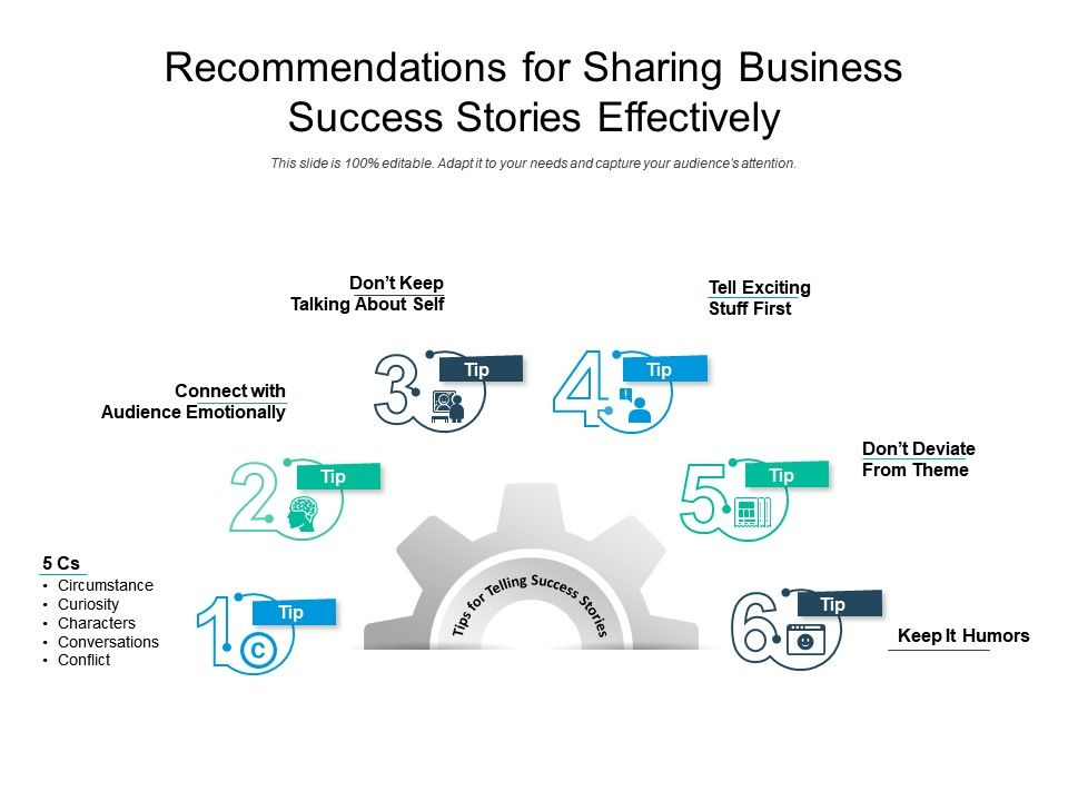 Recommendations For Sharing Business Success Stories Effectively