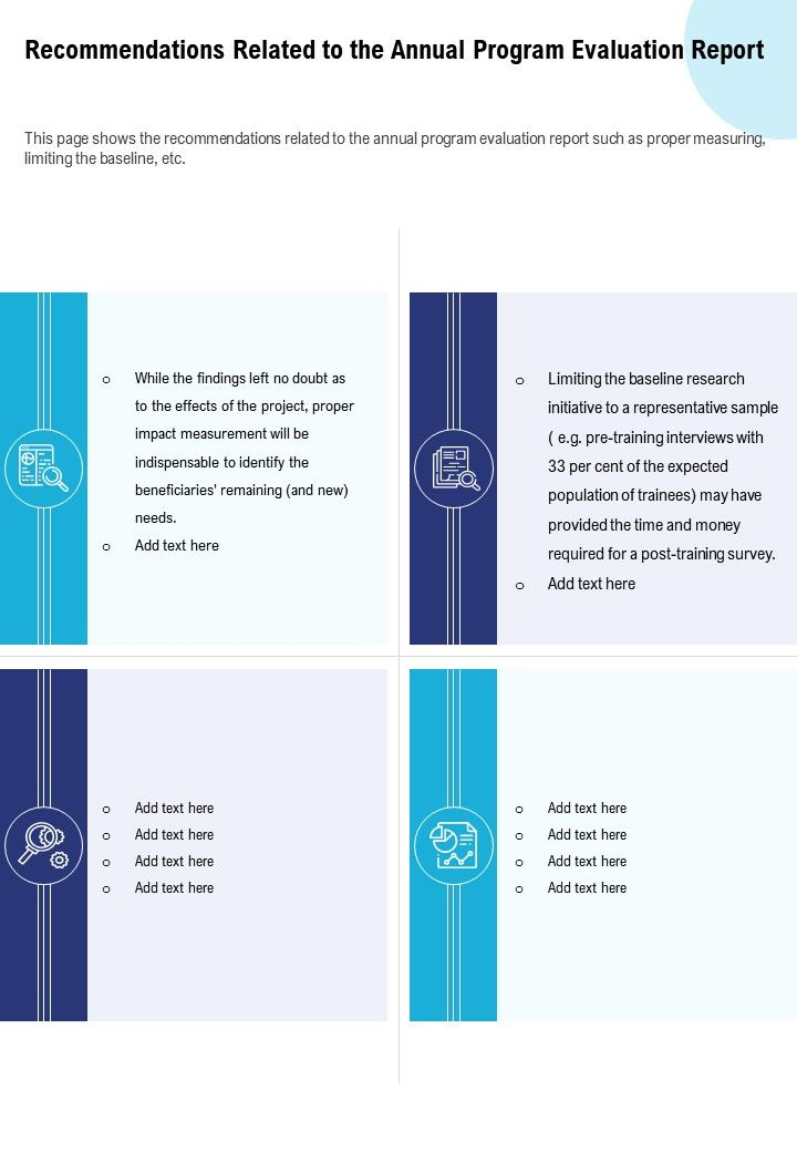 Recommendations Related To The Annual Program Evaluation Report Infographic PPT PDF Document