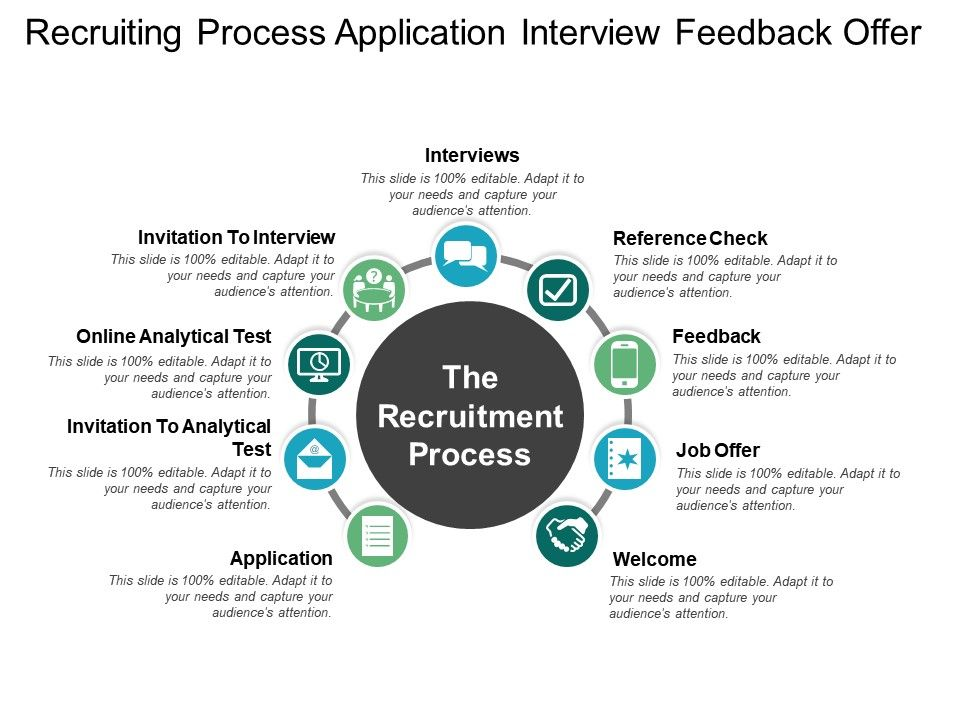 recruiting_process_application_interview_feedback_offer_Slide01