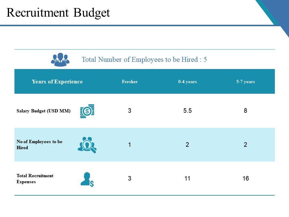 recruitment_budget_ppt_infographic_template_Slide01