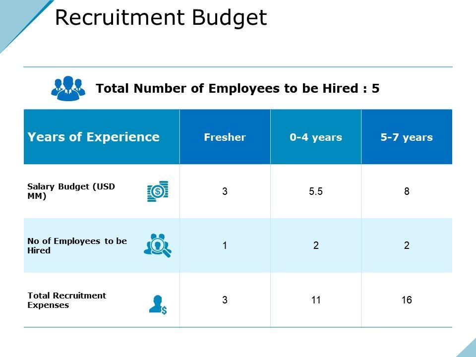recruitment_budget_presentation_visual_aids_Slide01