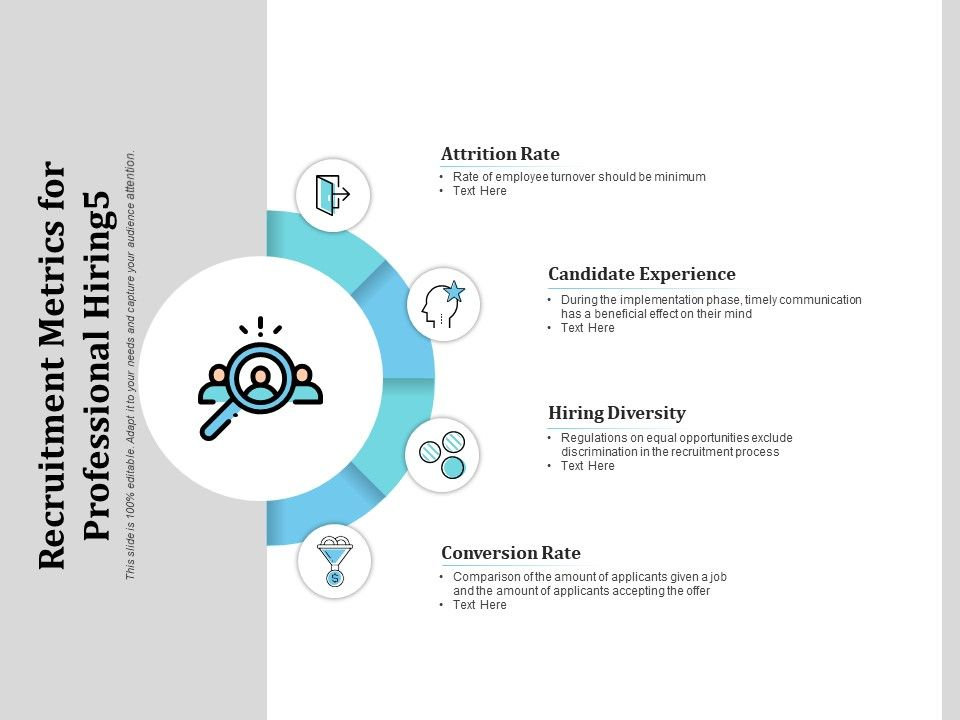 Recruitment Metrics For Professional Hiring