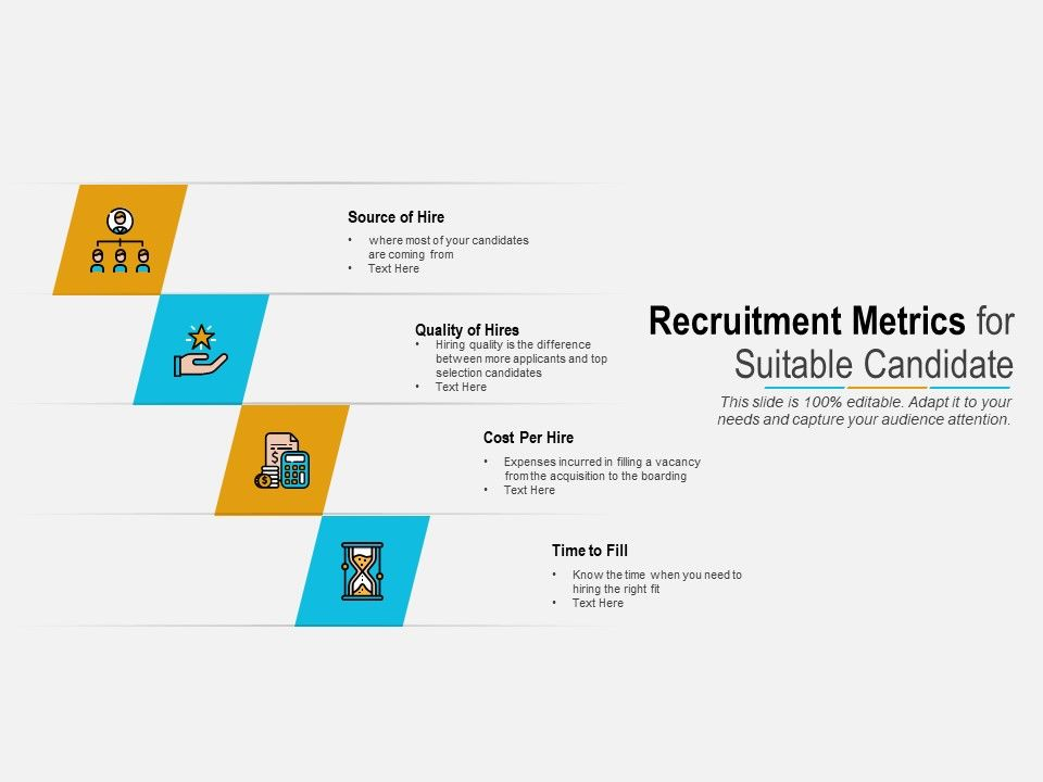 Recruitment Metrics For Suitable Candidate
