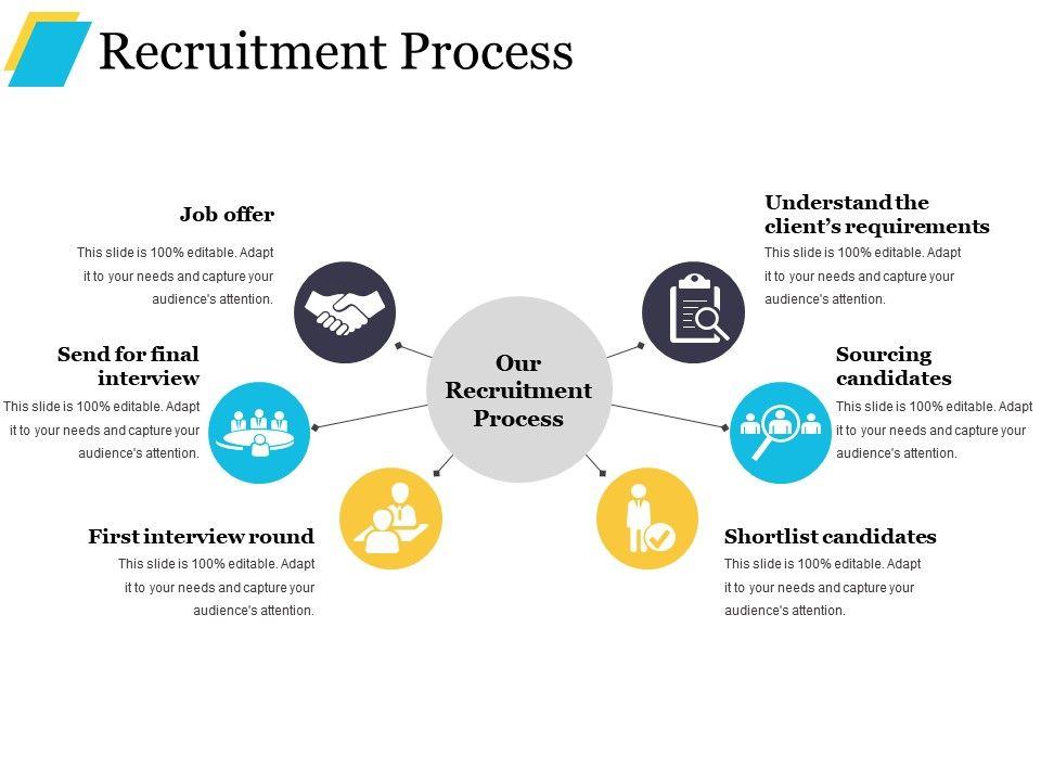 recruitment_process_good_ppt_example_Slide01