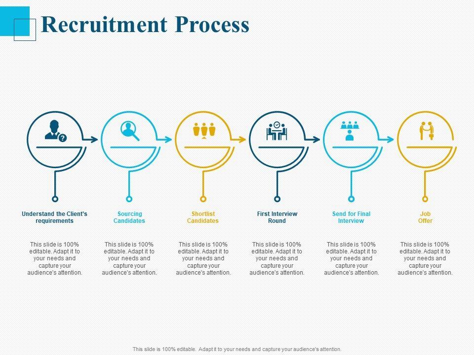 Recruitment Process Ppt Powerpoint Presentation Good