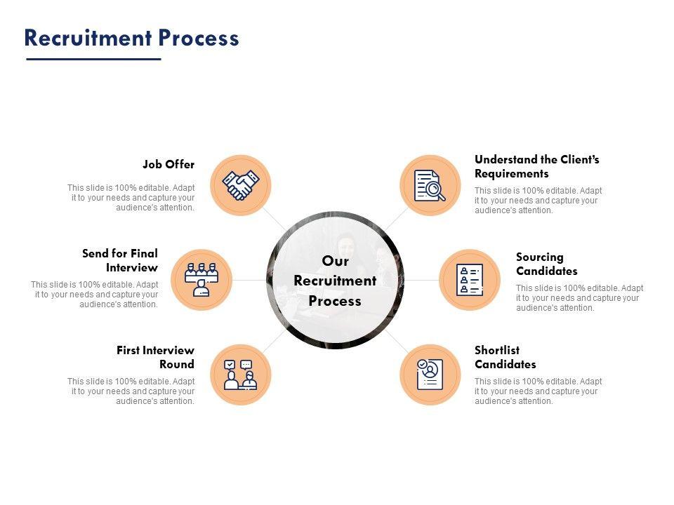 Recruitment Process Ppt Powerpoint Presentation Layouts Elements