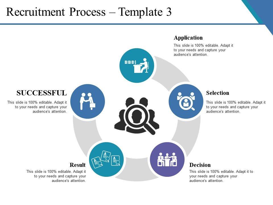 recruitment_process_ppt_slides_Slide01