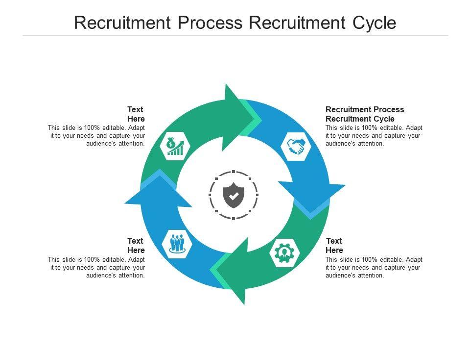 Recruitment Process Recruitment Cycle Ppt Powerpoint Presentation Inspiration Deck Cpb