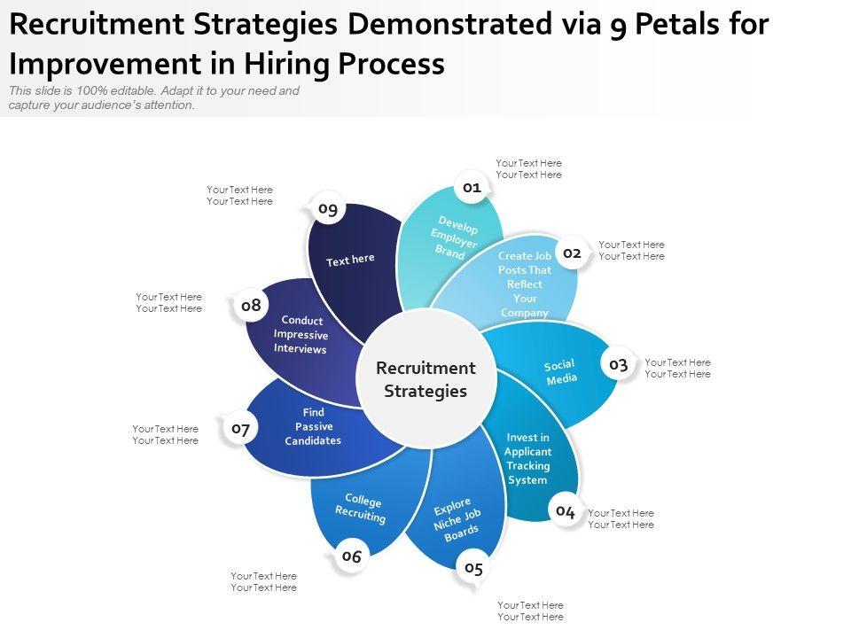 Recruitment Strategies Demonstrated Via 9 Petals For Improvement In Hiring Process