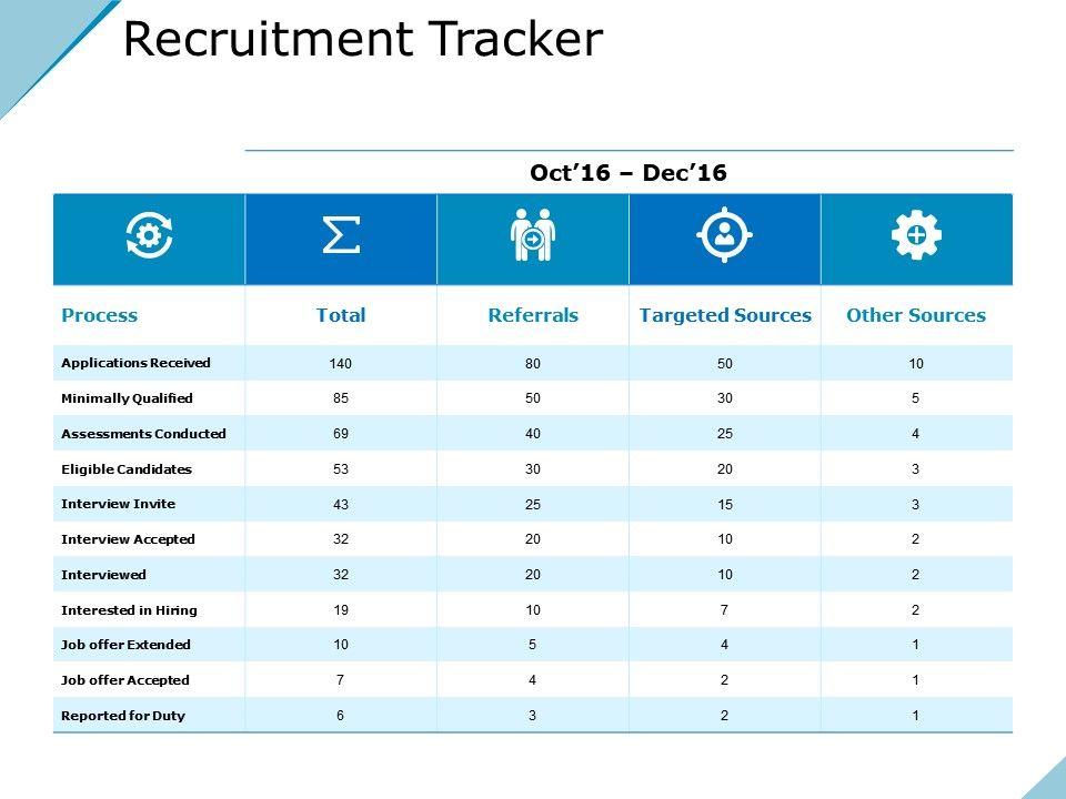 recruitment_tracker_ppt_sample_presentations_Slide01