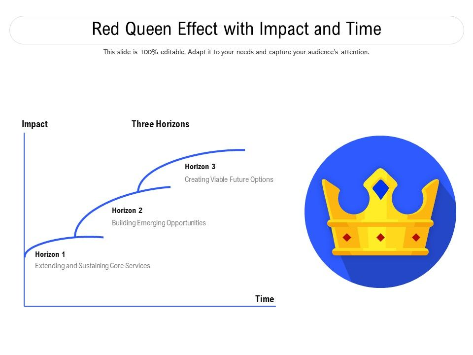 Red Queen Effect With Impact And Time