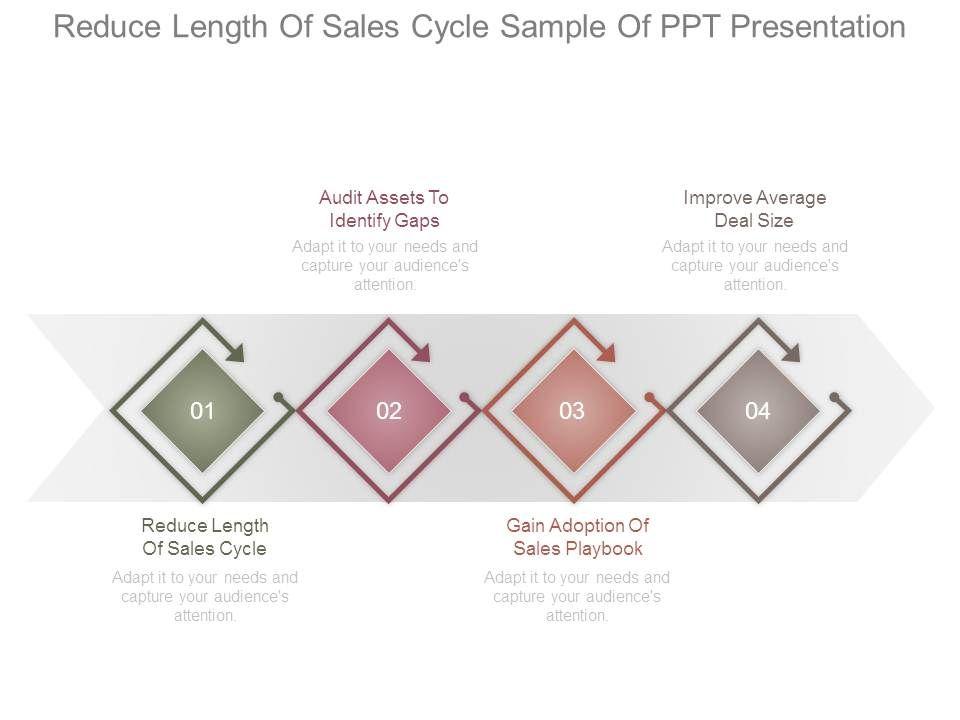 Reduce length of sales cycle sample of ppt presentation reduce length of sales cycle sample of ppt presentation powerpoint templates backgrounds template ppt graphics presentation themes templates toneelgroepblik Gallery