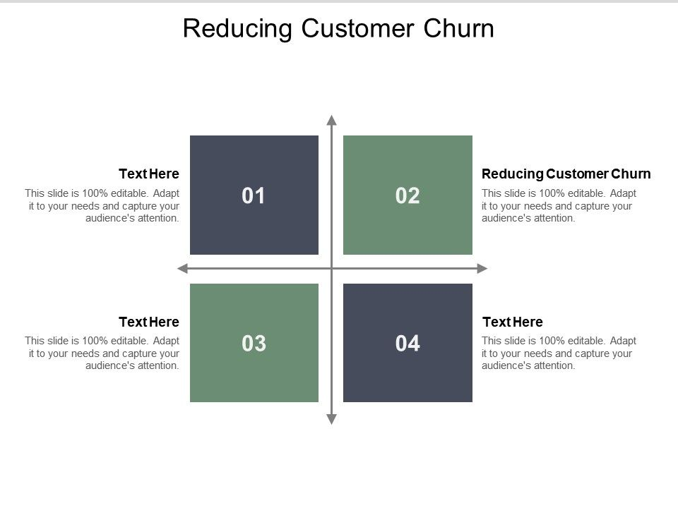 Reducing Customer Churn Ppt Powerpoint Presentation Icon Gallery Cpb