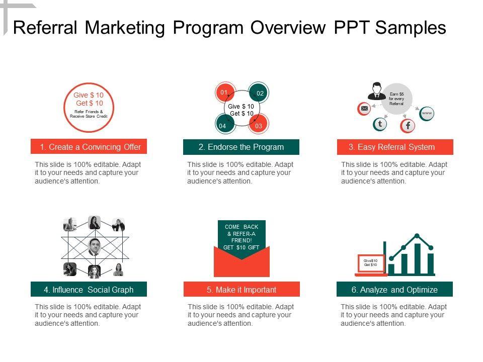 Presentation event formula sae results