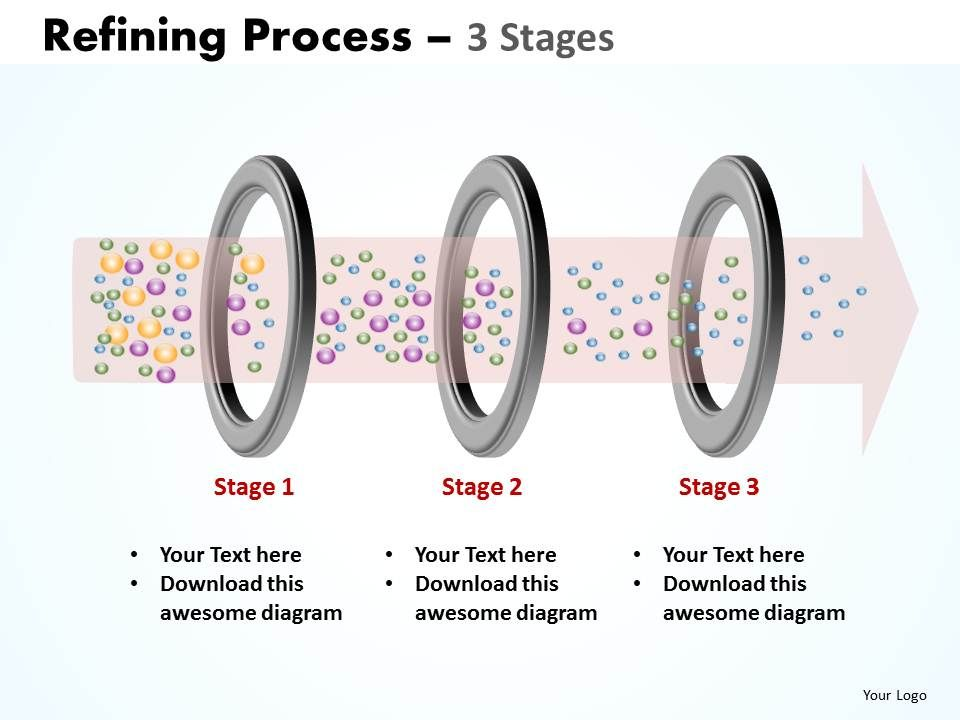 refining process 3 stages shown by ring filters with liquid flowing ...