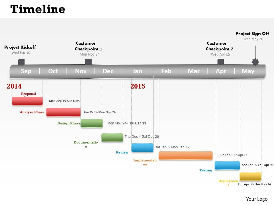 1214 quarterly roadmap q1 q2 q3 q4 powerpoint presentation regular timeline roadmap diagram ccuart Choice Image