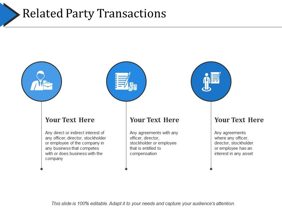 Related Party Transactions Powerpoint Slide Presentation Tips
