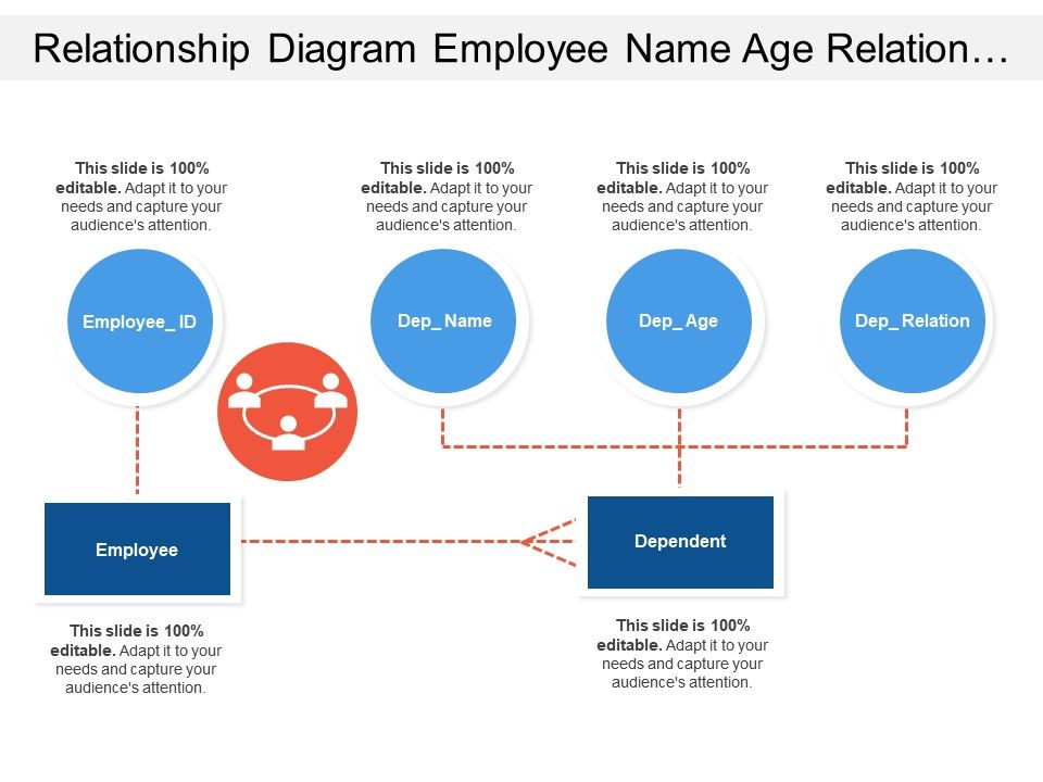 relationship_diagram_employee_name_age_relation_with_human_images_Slide01