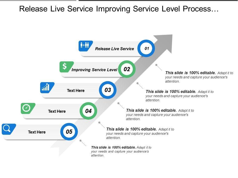 release_live_service_improving_service_level_process_compliance_Slide01