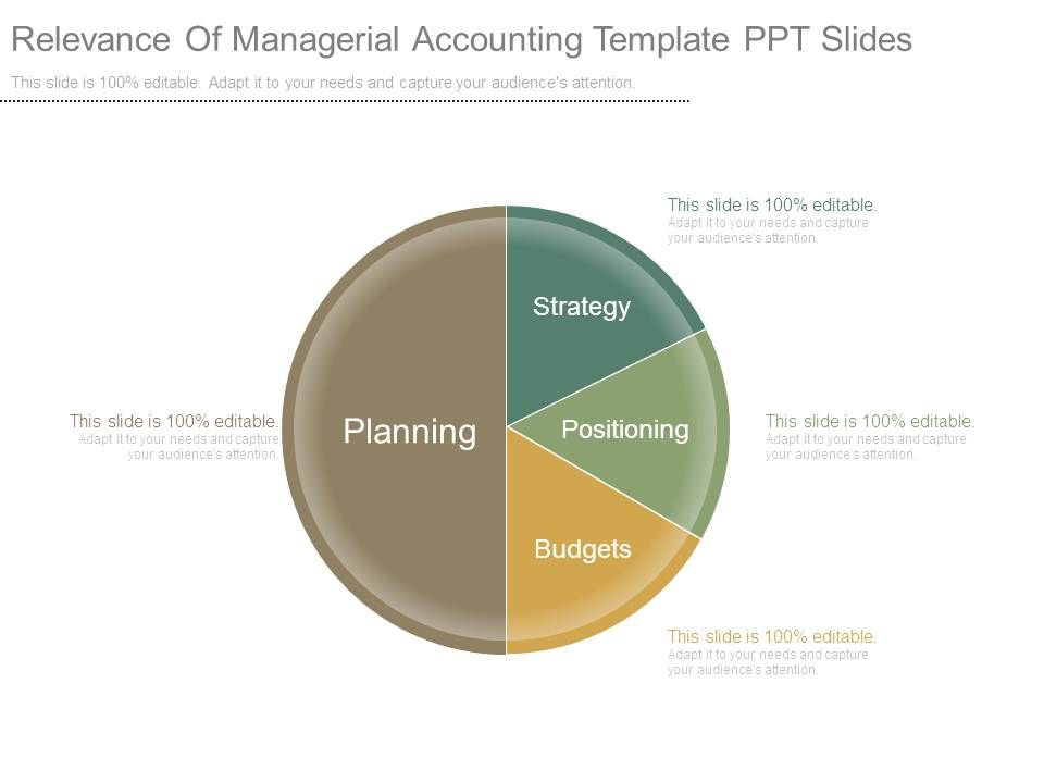 Relevance Of Managerial Accounting Template Ppt Slides